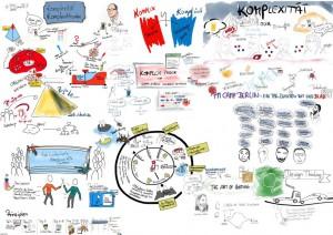 1. Tag des PMCamp Berlin (c) http://www.visual-braindump.de/